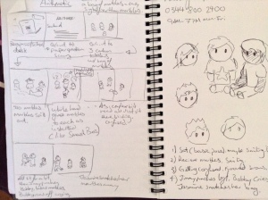 A page of sketchbook plans for Arithmetic